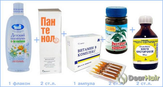 Симптомы пиелонефрита в домашних условиях
