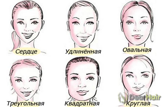 Подбор по типу лица