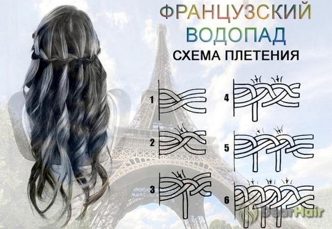 Как плести прическу косы-водопад