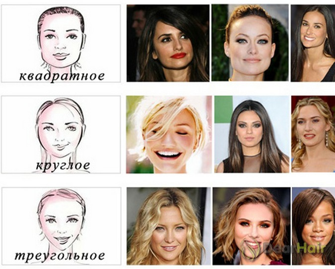 Как правильно выбрать прическу по типу лица фото
