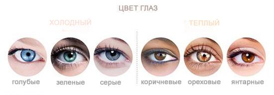 cvet-glaz-01